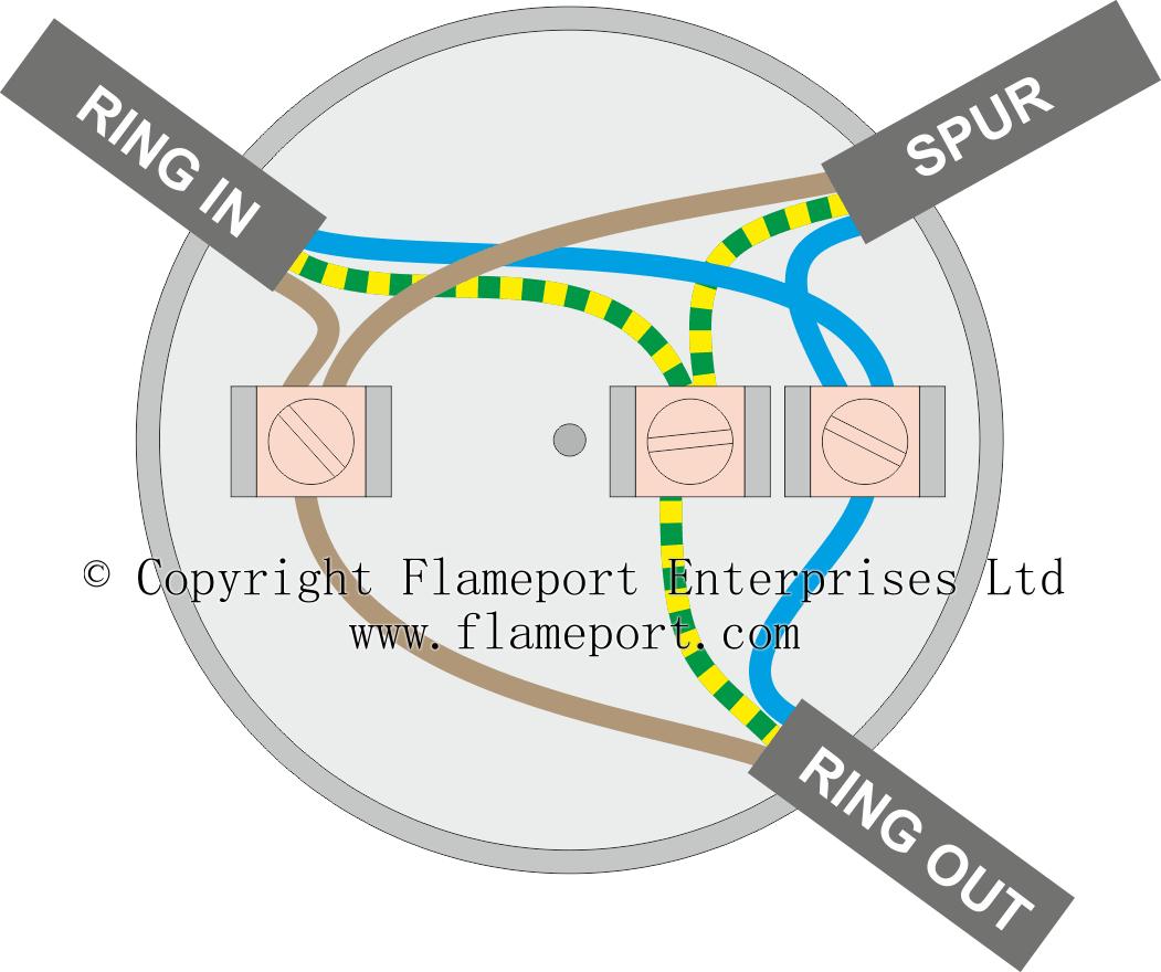 Extending A Ring Circuit Using A Junction Box - 2 Circuit 3 Terminal Lamp Socket Wiring Diagram