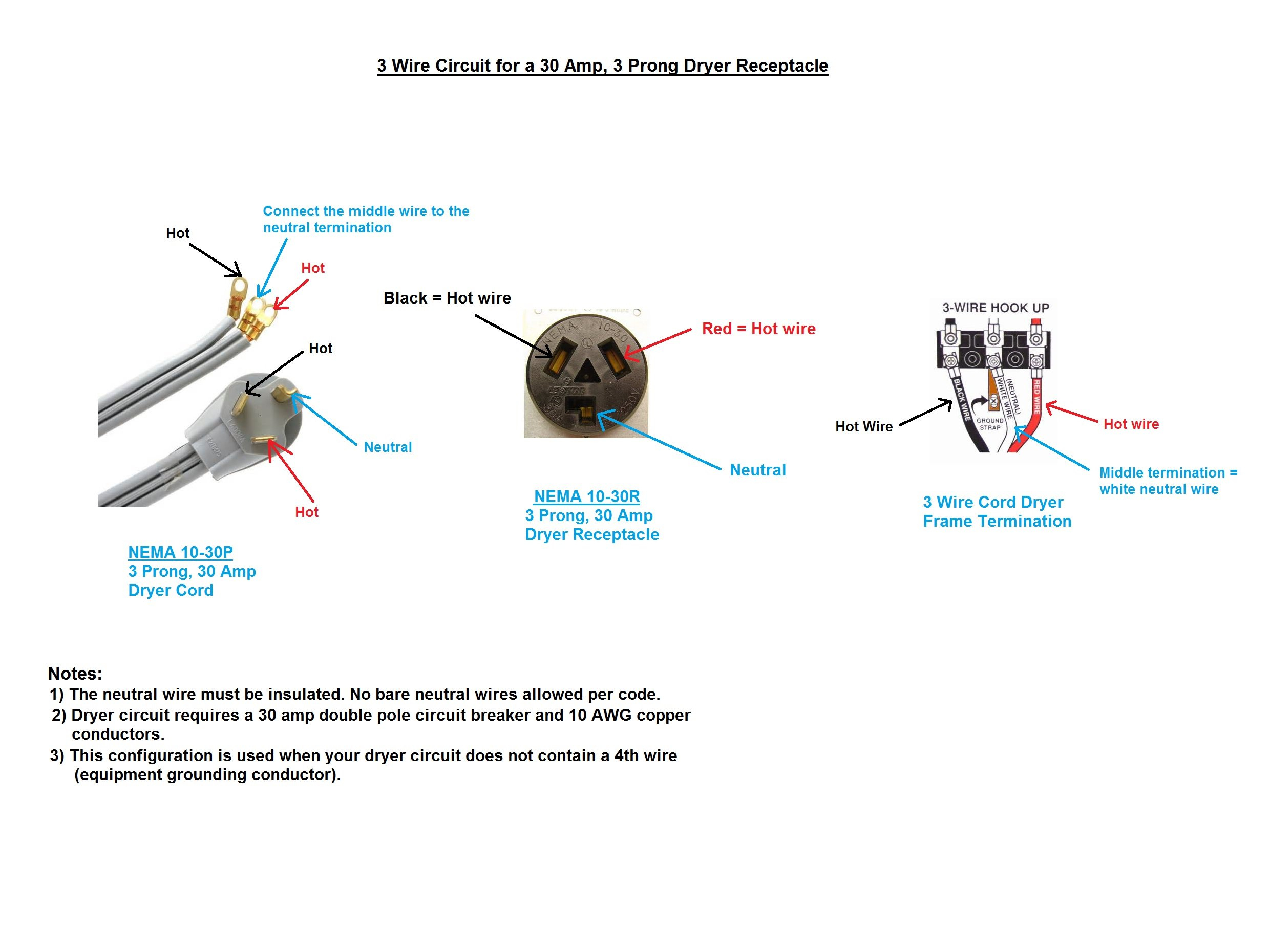 Extension Cord Wiring Diagram