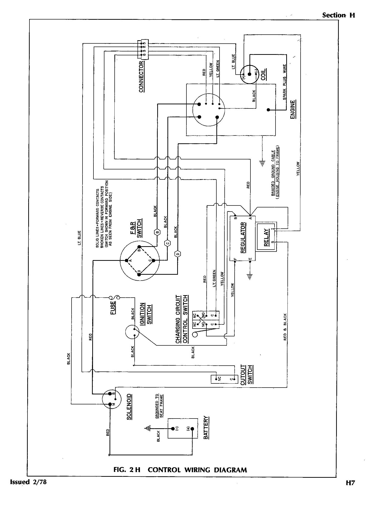 Ez Car Wiring Diagram - Data Wiring Diagram Today - Ez Go Wiring Diagram 36 Volt