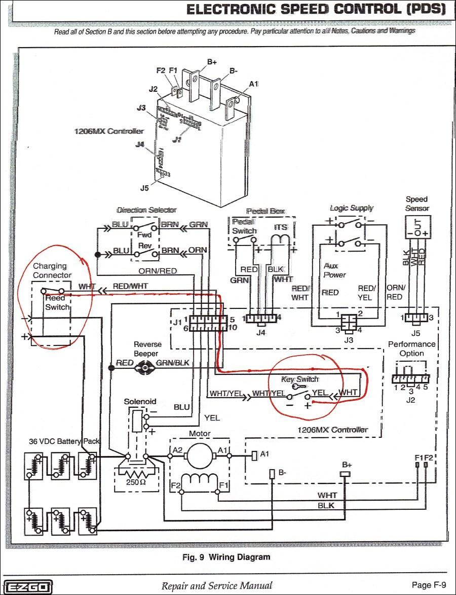 Club Car Wiring Diagram 36 Volt | Wiring Diagram