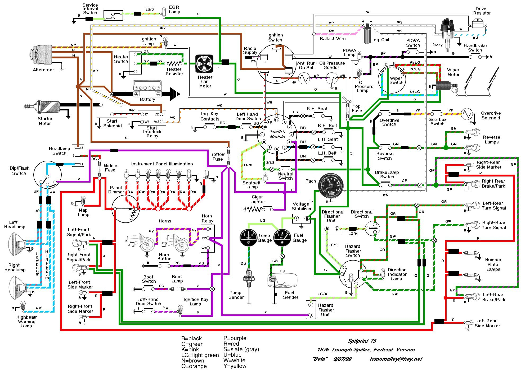 Ez Wiring Harness Cj5 | Wiring Diagram - Ez Wiring 21 Circuit Harness Diagram