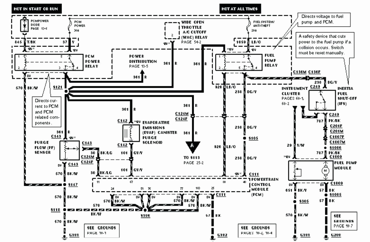 F250 Wiring Harness | Wiring Library - Ford F250 Trailer Wiring Harness Diagram