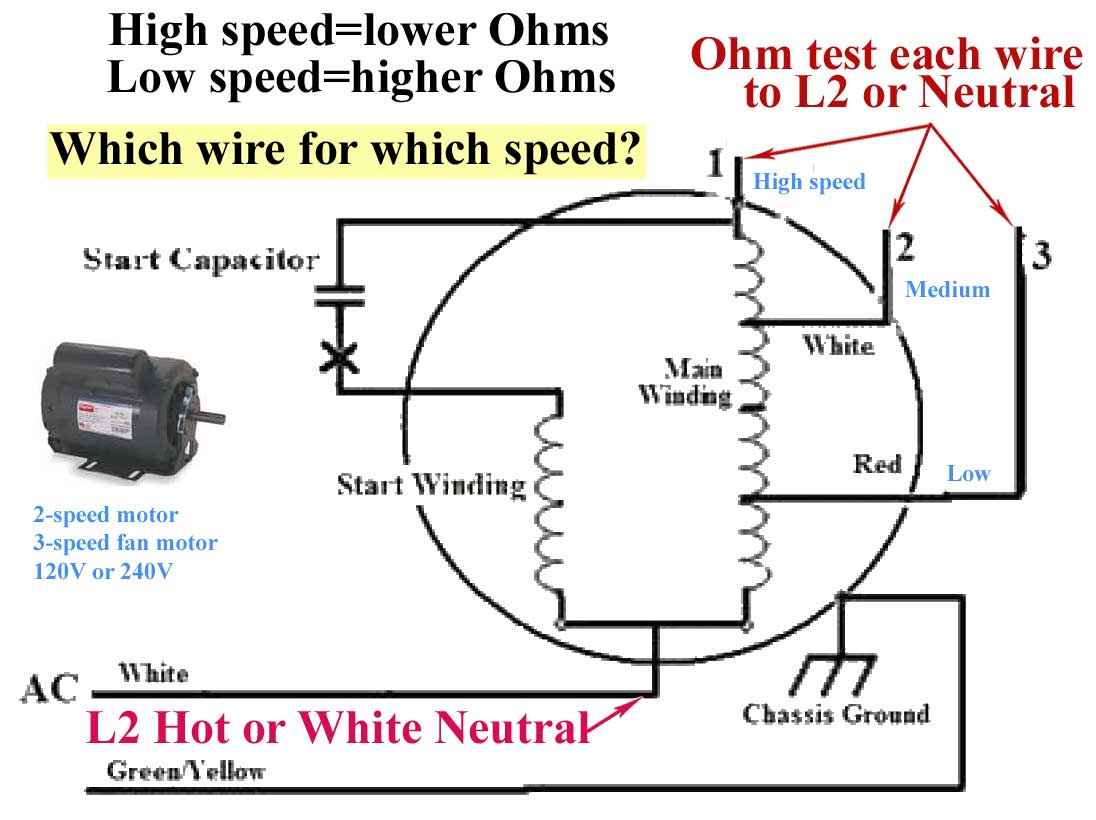 Fan Motor Capacitor Wiring - Data Wiring Diagram Today - Motor Run Capacitor Wiring Diagram
