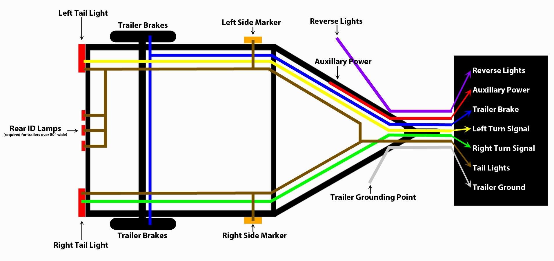 Featherlite Trailers Wiring Diagrams | Wiring Diagram - Horse Trailer Wiring Diagram
