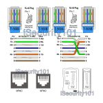 Female Rj45 Cat 5E Wiring Diagram | Wiring Diagram   Cat 5 568B   568 B Wiring Diagram