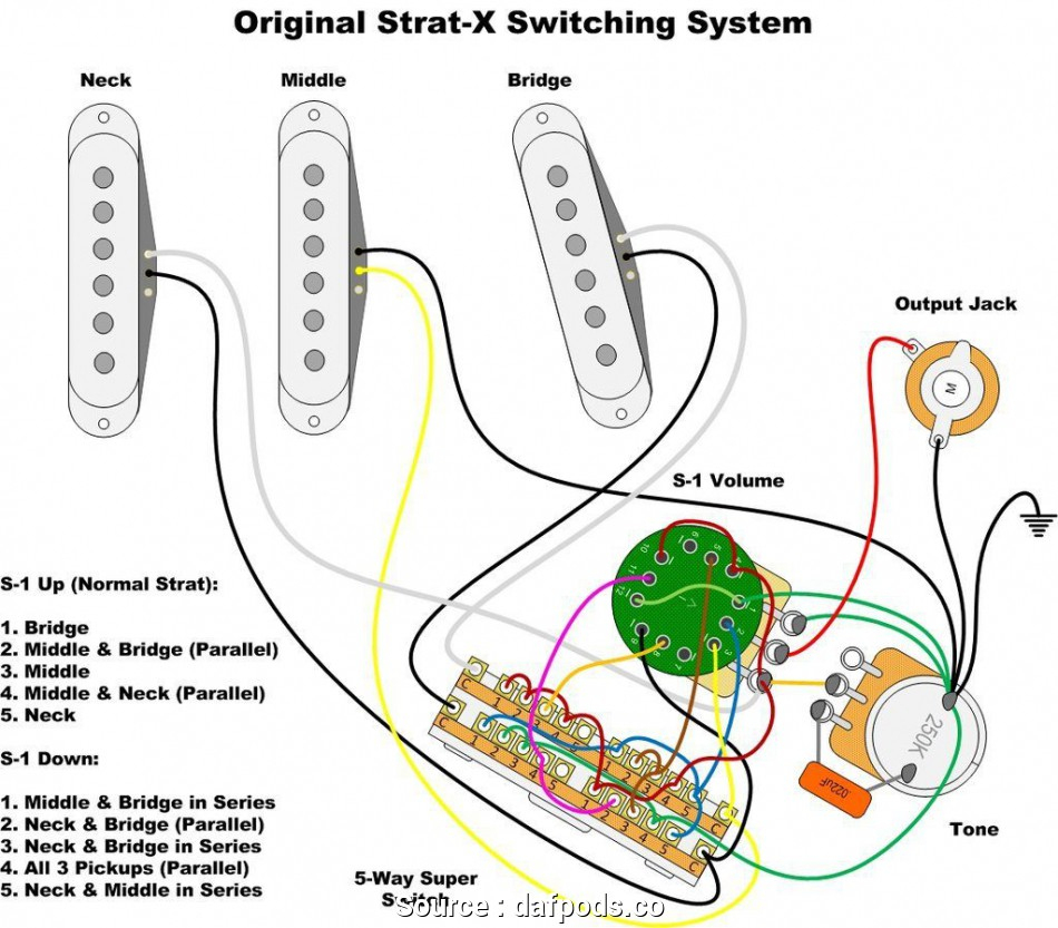 Fender Stratocaster 5 Way Switch Wiring Diagram | Manual E-Books - 5 Way Switch Wiring Diagram