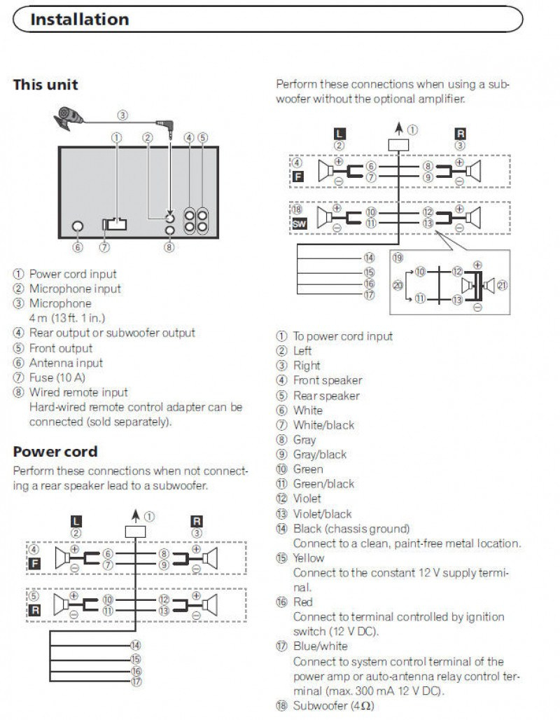 Pioneer Fh X700bt Wiring Diagram