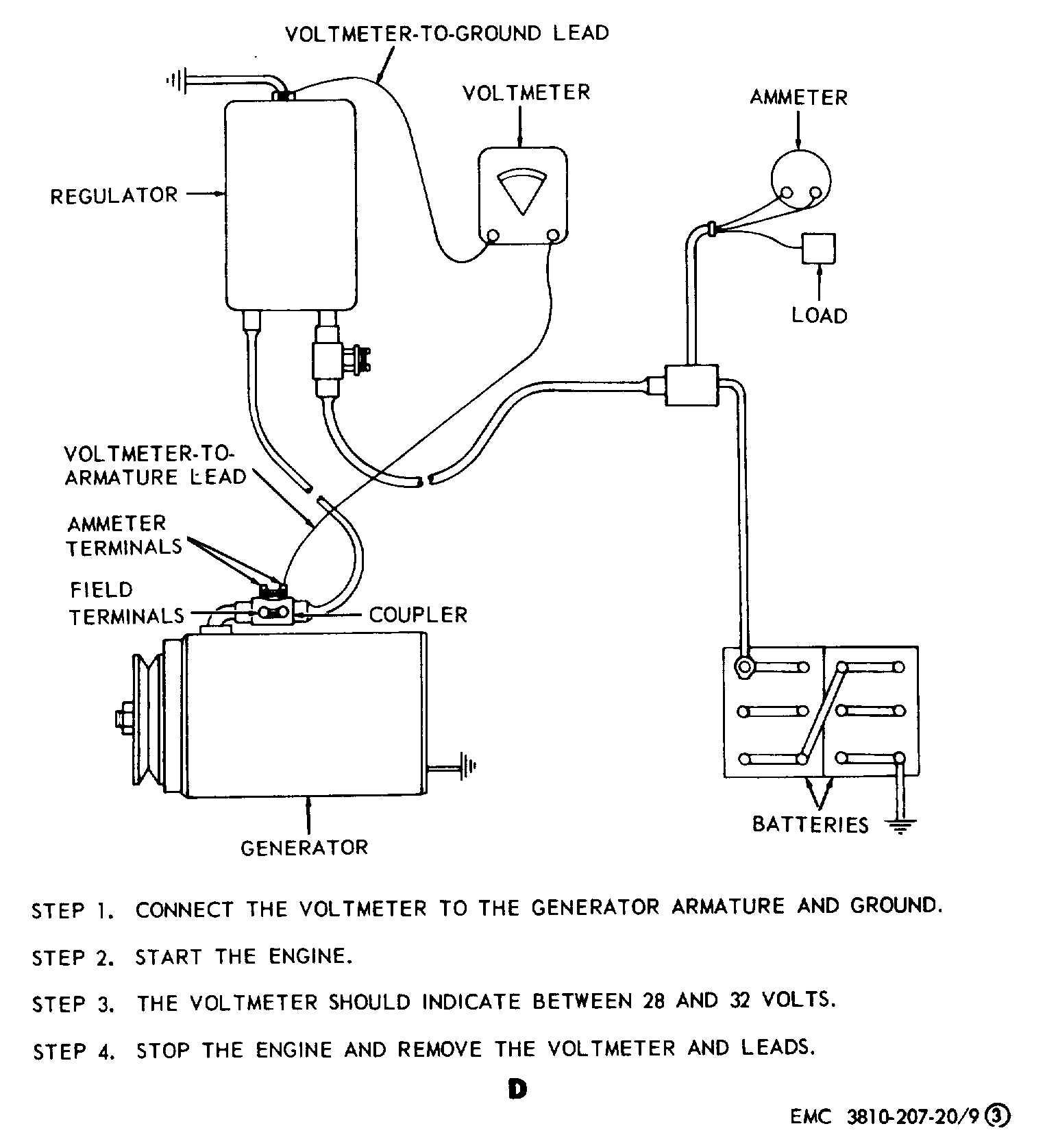 Figure 9. Generator Regulator Removal, Adjustment, And Test Wiring - Wiring Diagram Replace Generator With Alternator