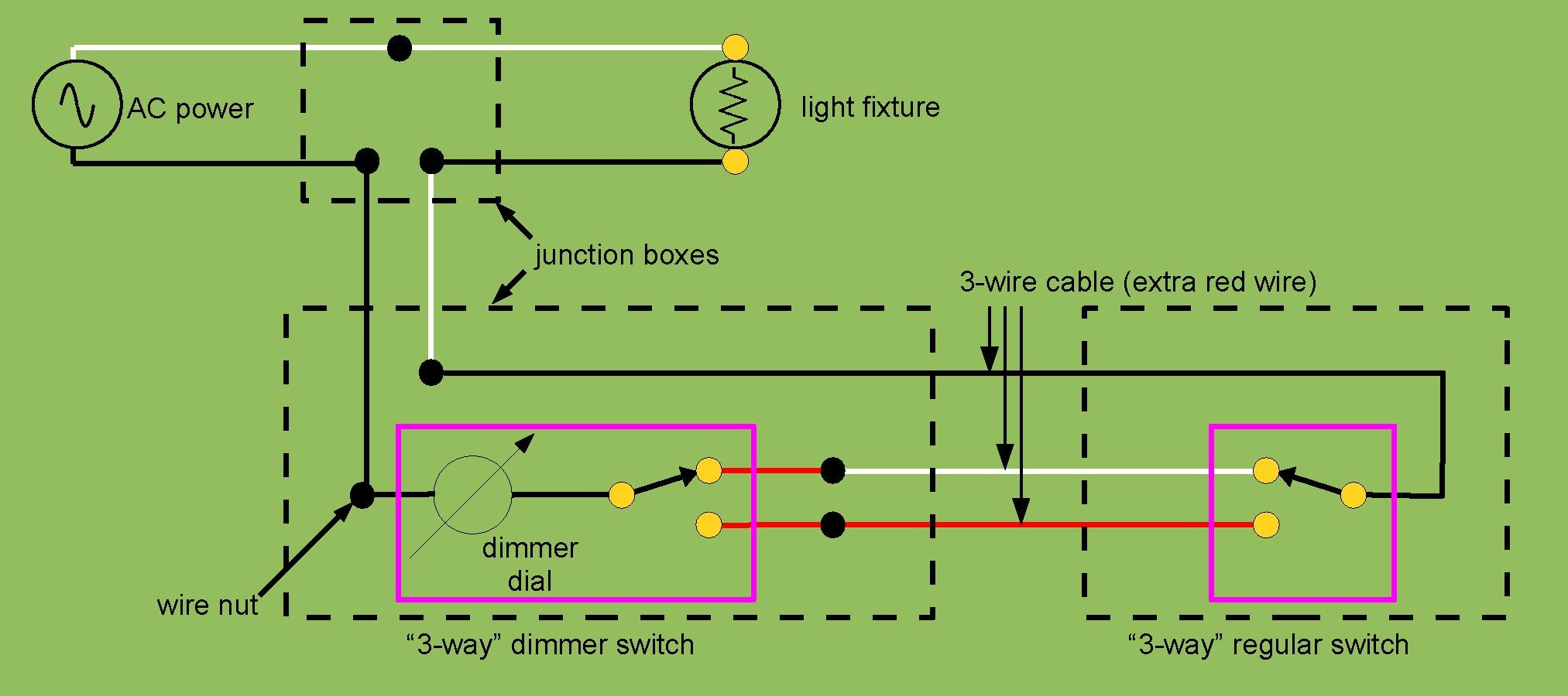 File:3-Way Dimmer Switch Wiring.pdf - Wikimedia Commons - 3 Way Switch Wiring Diagram Pdf