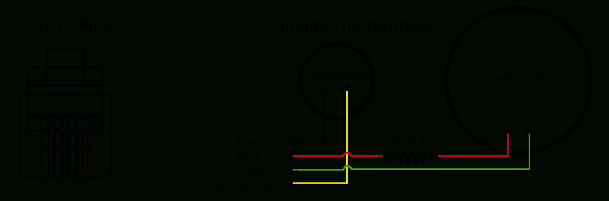 File:rj9 Handset Diagram.svg - Wikimedia Commons - Phone Wiring Diagram