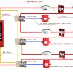 Fire Alarm Strobe Wiring Diagram | Wiring Diagram   Fire Alarm Horn Strobe Wiring Diagram
