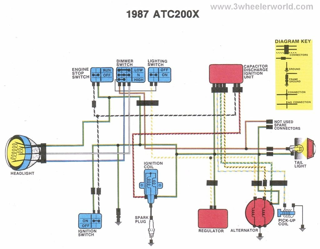 DIAGRAM] Royal Enfield Regulator Rectifier Wiring Diagram FULL Version HD  Quality Wiring Diagram - PAINDIAGRAMS6.IRISHPUBDOOLIN.ITirishpubdoolin.it