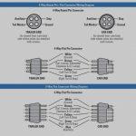 Flat Wiring Diagram   Data Wiring Diagram Schematic   4 Pin Wiring Diagram