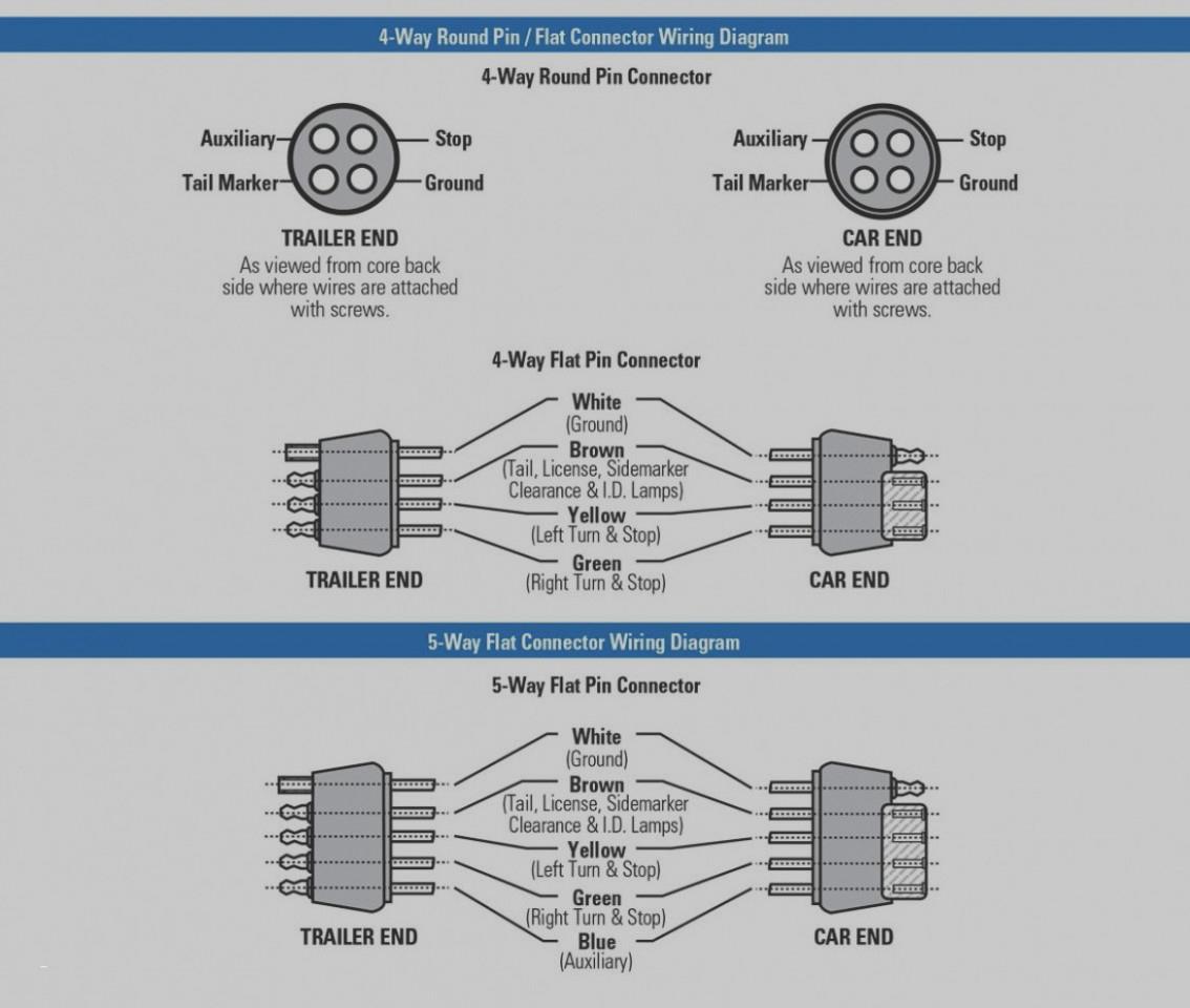 Flat Wiring Diagram - Data Wiring Diagram Schematic - 4 Pin Wiring Diagram