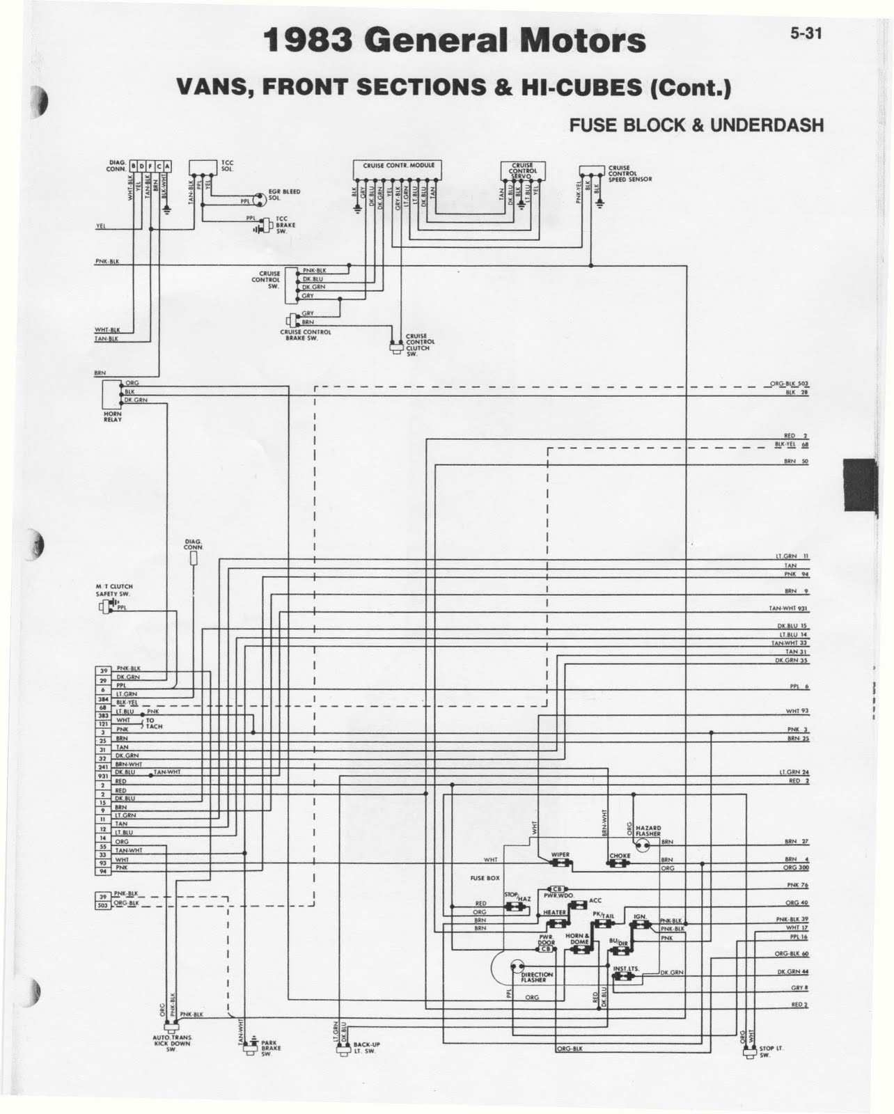 2000 Fleetwood Prowler Wiring Diagram