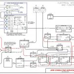 Fleetwood Southwind Wiring Diagram | Wiring Diagram   Fleetwood Motorhome Wiring Diagram