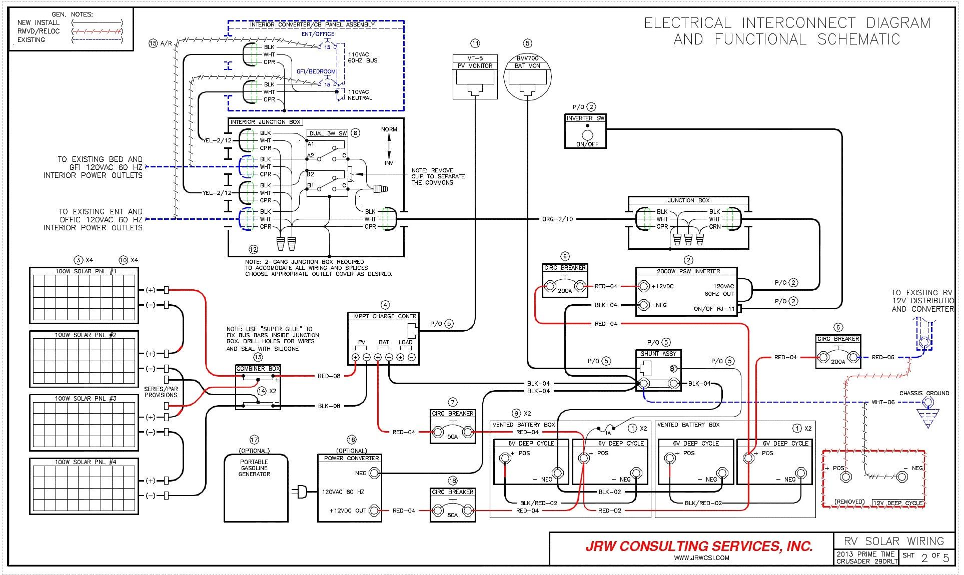 Fleetwood Motorhome Wiring Diagram
