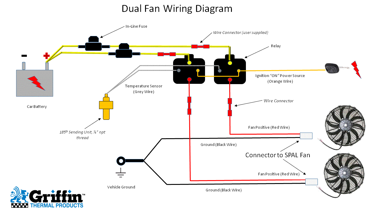 Flex A Lite Fan Controller Wiring Diagram | Wiring Diagram - Flex A Lite Fan Controller Wiring Diagram