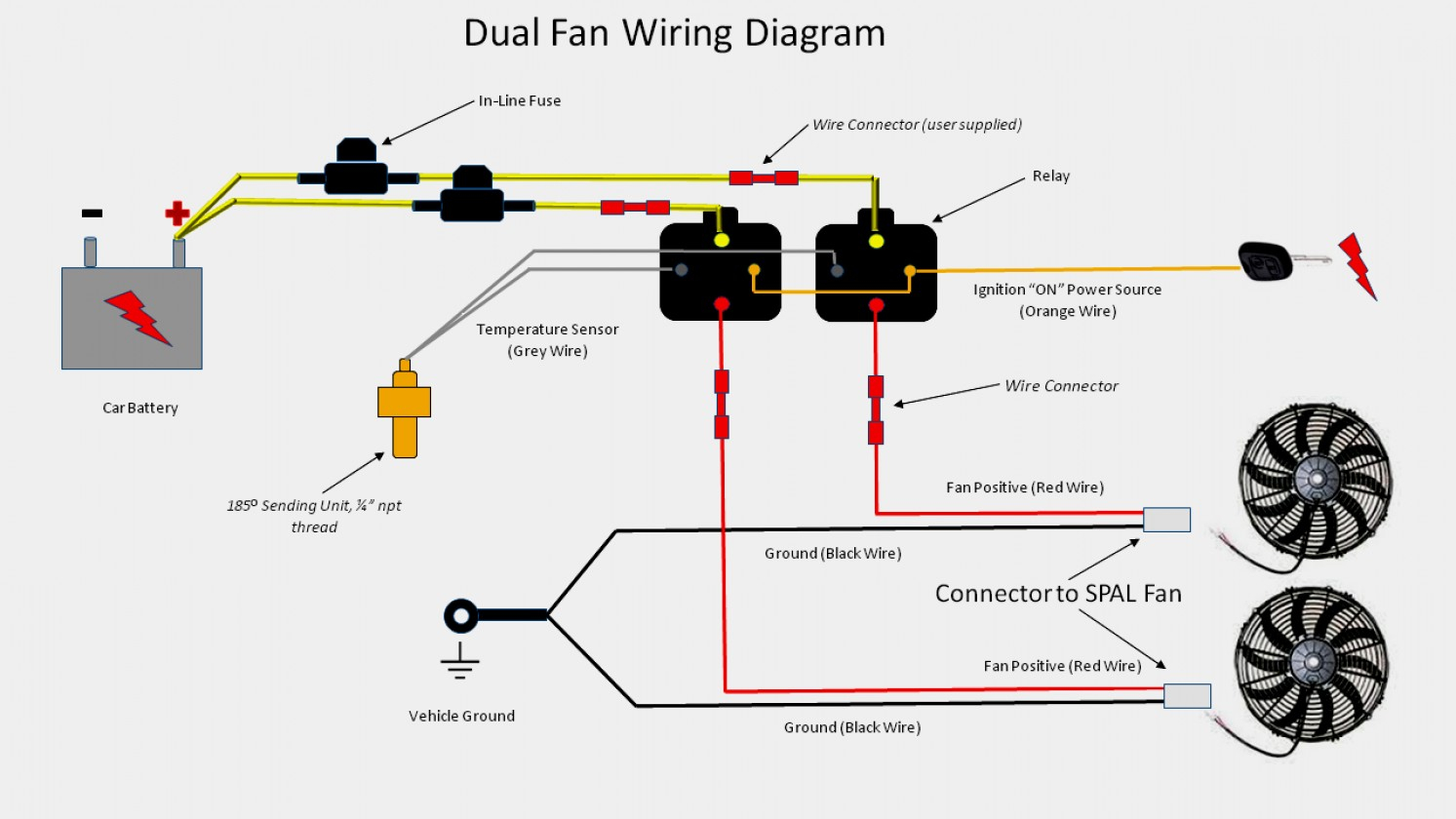 Flexalite Fan Wiring Diagram | Wiring Diagram - Electric Fans Wiring Diagram