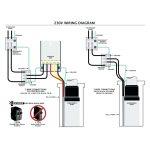 Flygt Submersible Pump Wiring Diagram | Wiring Diagram   3 Wire Submersible Well Pump Wiring Diagram