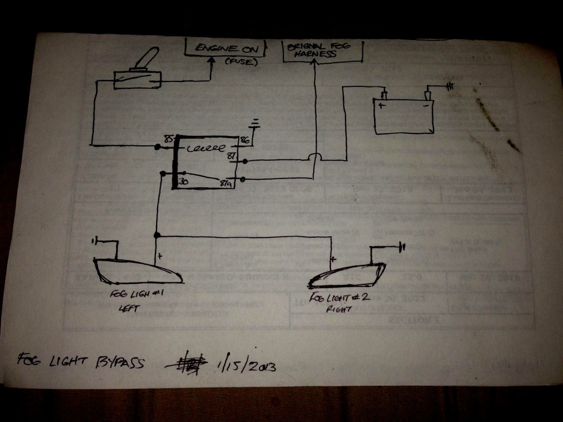 Fog Light Wiring Diagram Simple - All Wiring Diagram - Foglight Wiring Diagram