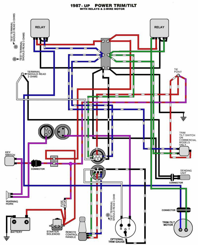 Force 50 Wiring Diagram | Wiring Library - Mercury Outboard Power Trim Wiring Diagram