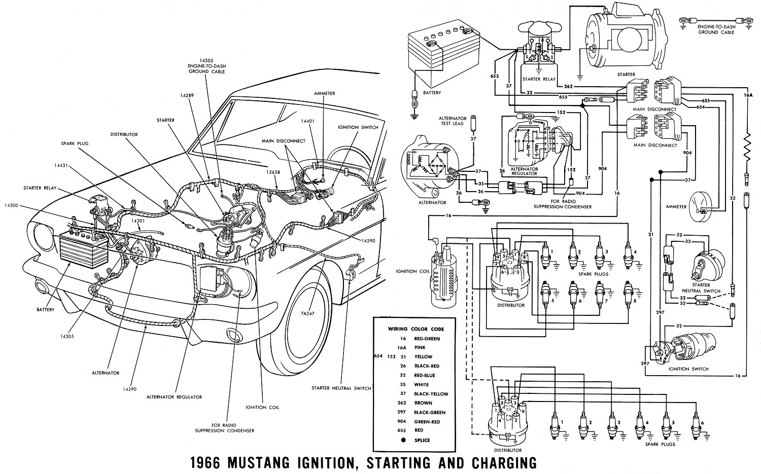 Ford 289 Coil Wiring - Wiring Diagram Detailed - Ignition Coil Wiring Diagram