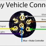 Ford 7 Way Rv Plug Wiring Diagram | Manual E Books   7 Pin Wiring Diagram