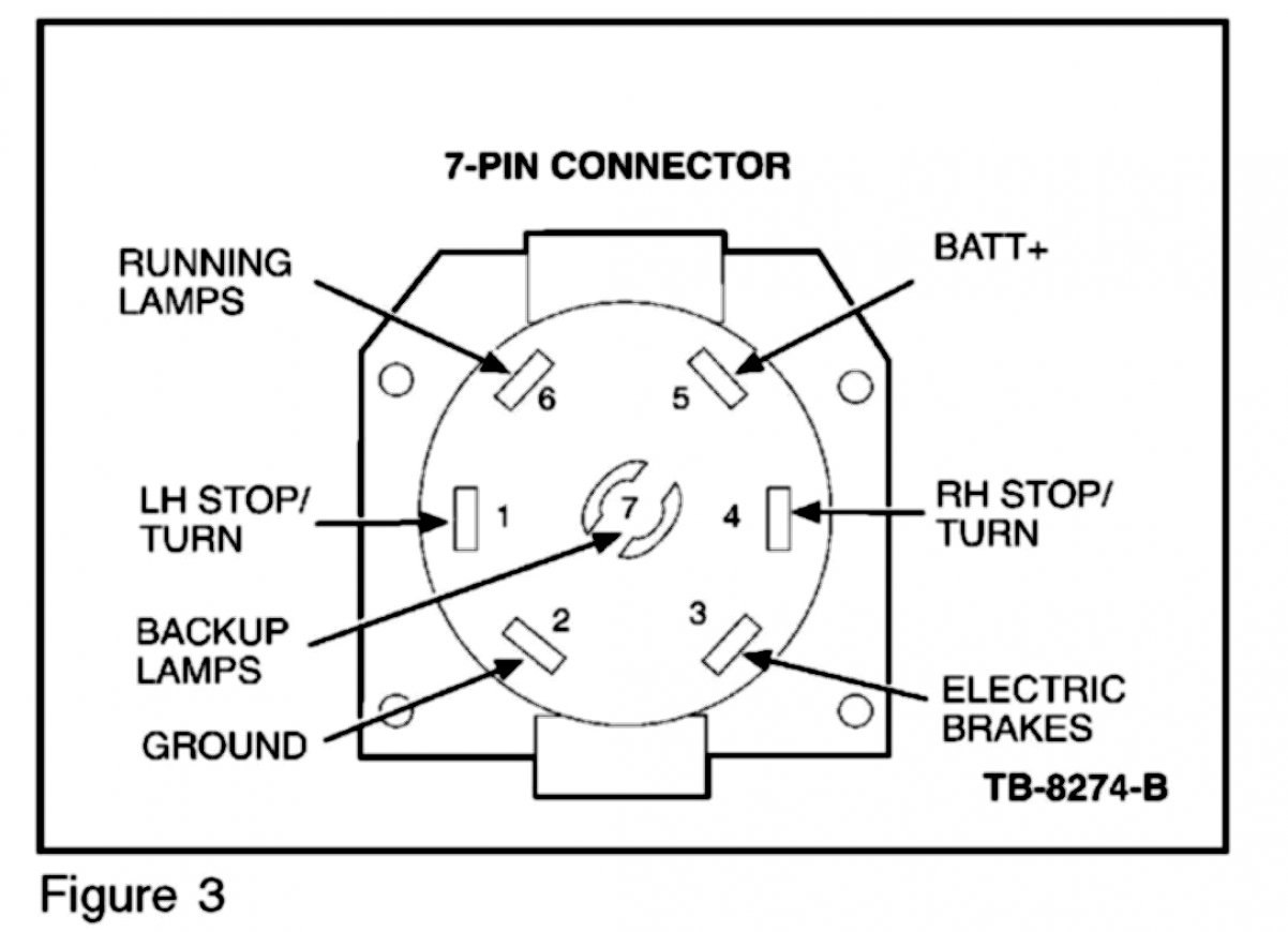 Ford 7 Wire Trailer Diagram - Wiring Diagram - Seven Pin Wiring Diagram