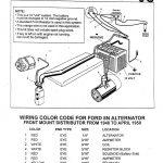 Ford 8N Distributor Wiring   Wiring Diagrams Hubs   8N Wiring Diagram