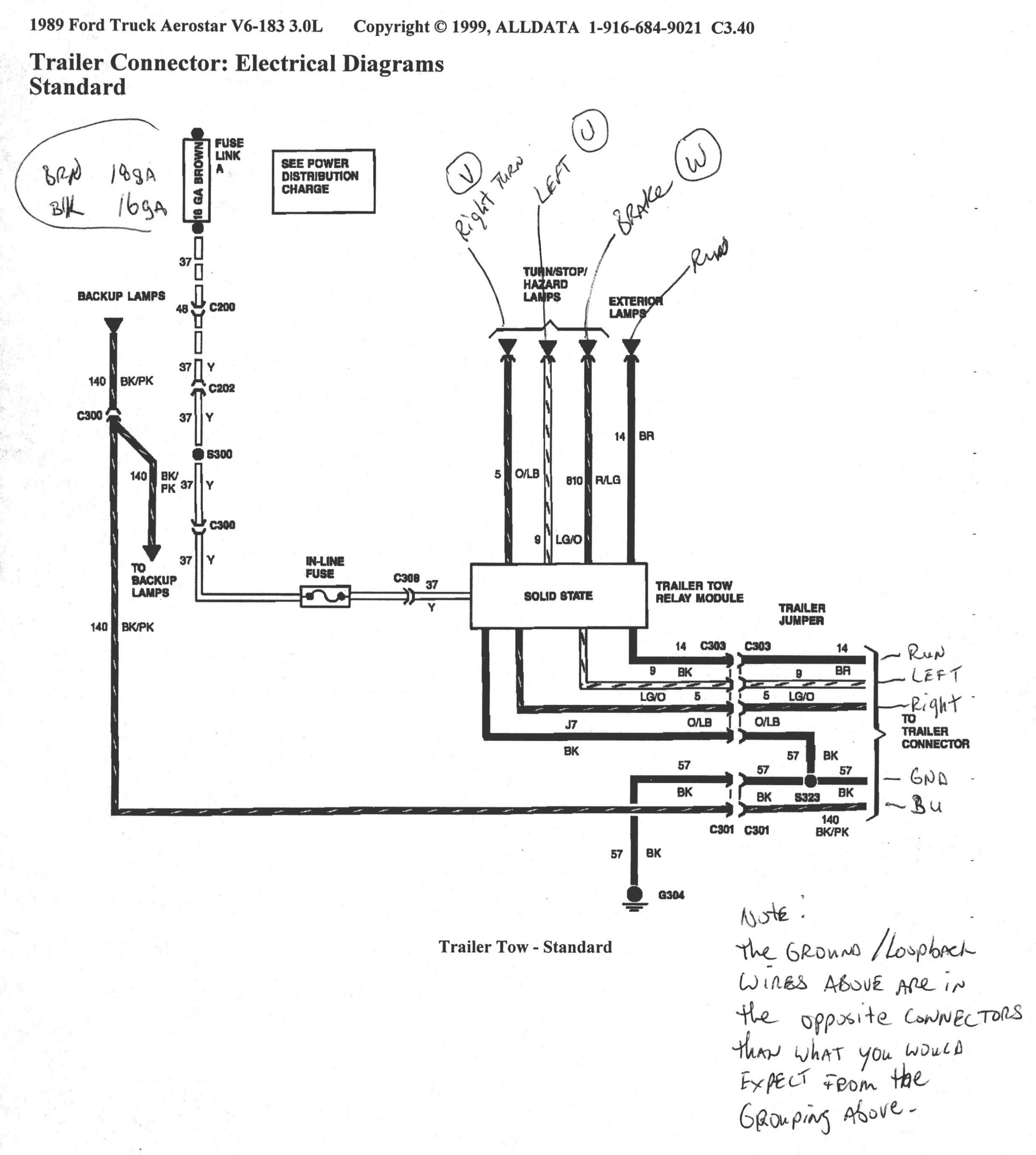 Ford Aerostar Trailer Wiring 2012 - Wiring Diagram Name - Ford 7 Pin Trailer Wiring Diagram