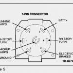 Ford F 350 Gooseneck Trailer Wiring Diagram | Wiring Diagram   Gooseneck Trailer Wiring Diagram