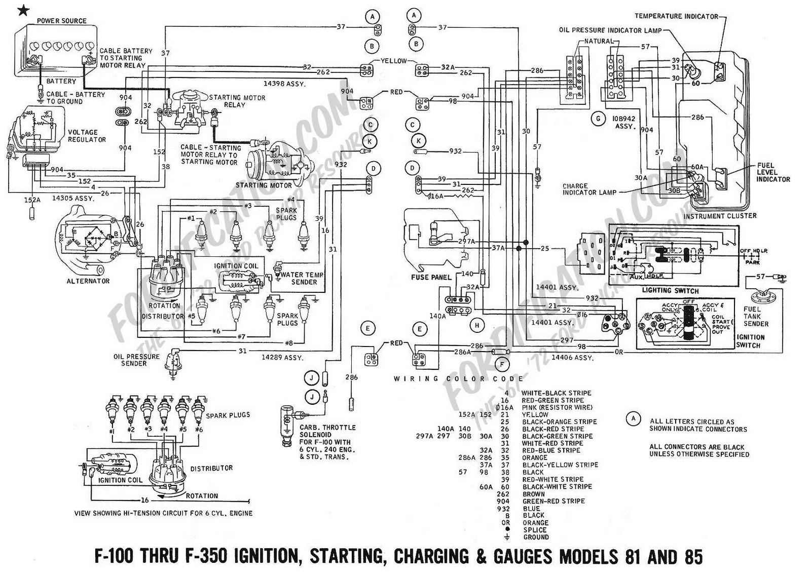 Ford F100 Fuse Box   Wiring Library - Ford F350 Wiring Diagram Free