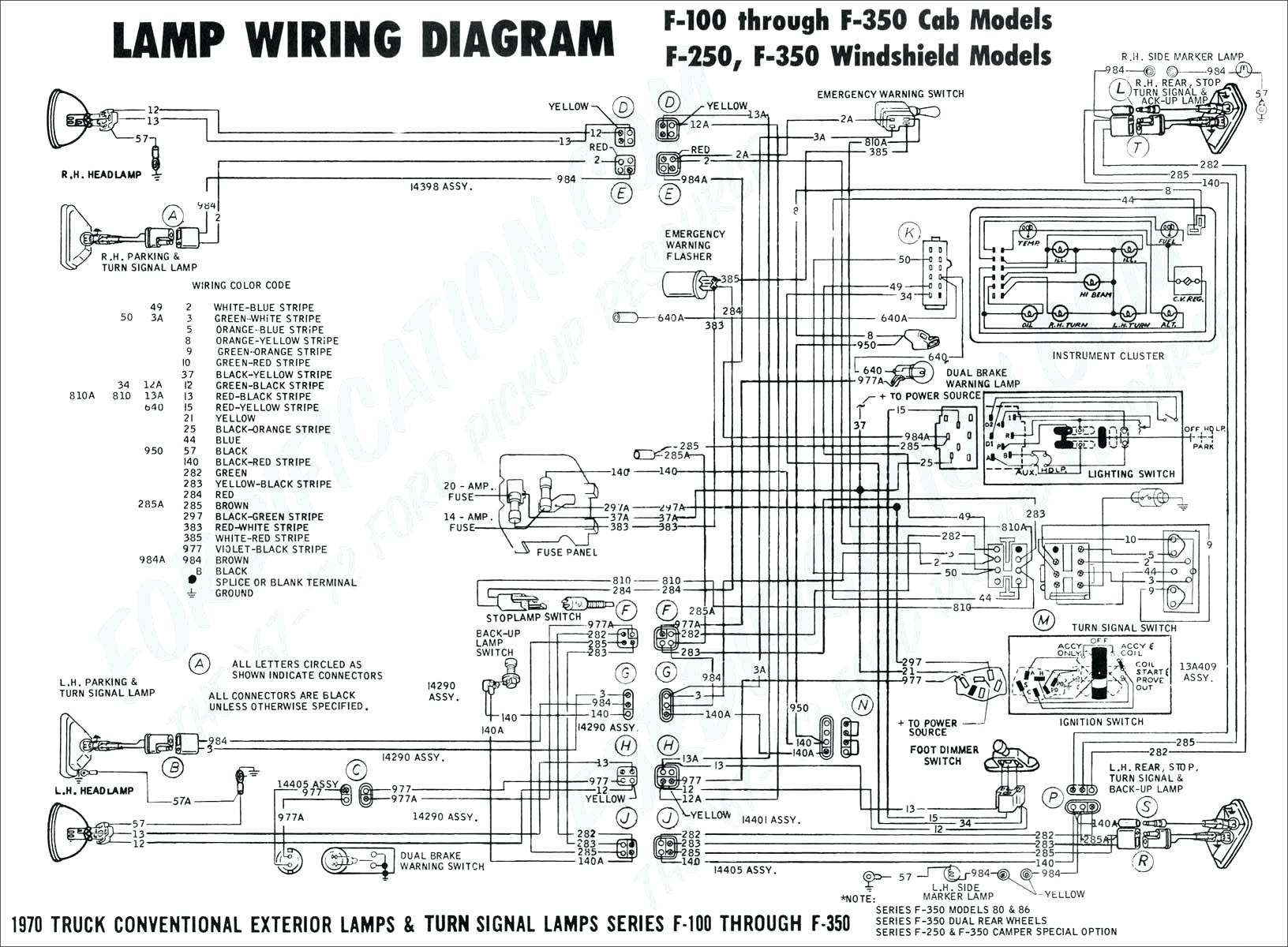 Ford F53 Trailer Wiring Diagram | Wiring Diagram - Ford F53 Motorhome Chassis Wiring Diagram