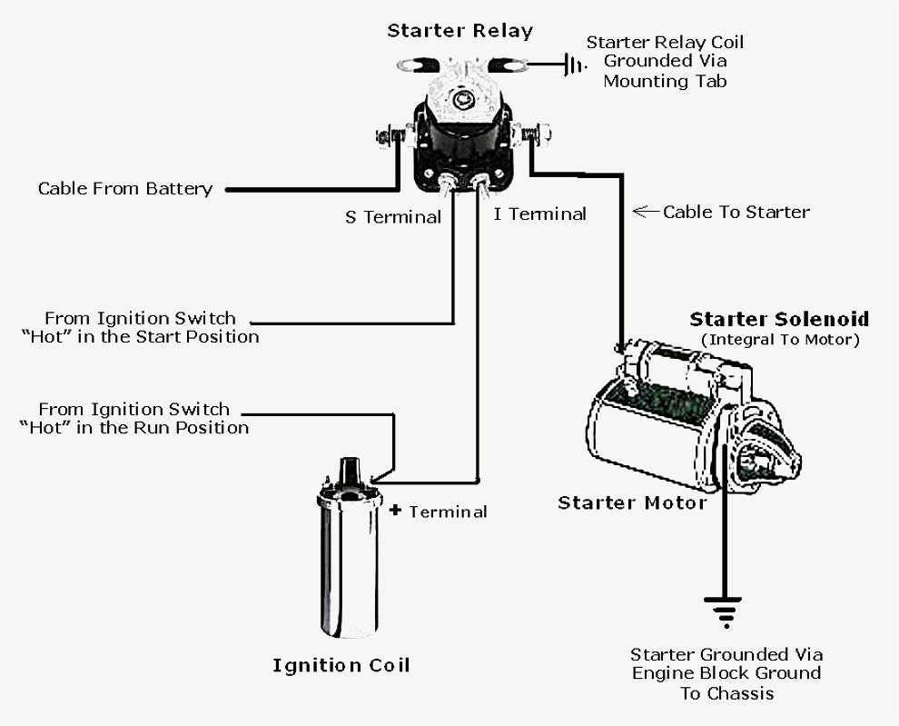 Ford Mustang Starter Solenoid Wiring Diagram | Manual E-Books - Mustang Starter Solenoid Wiring Diagram