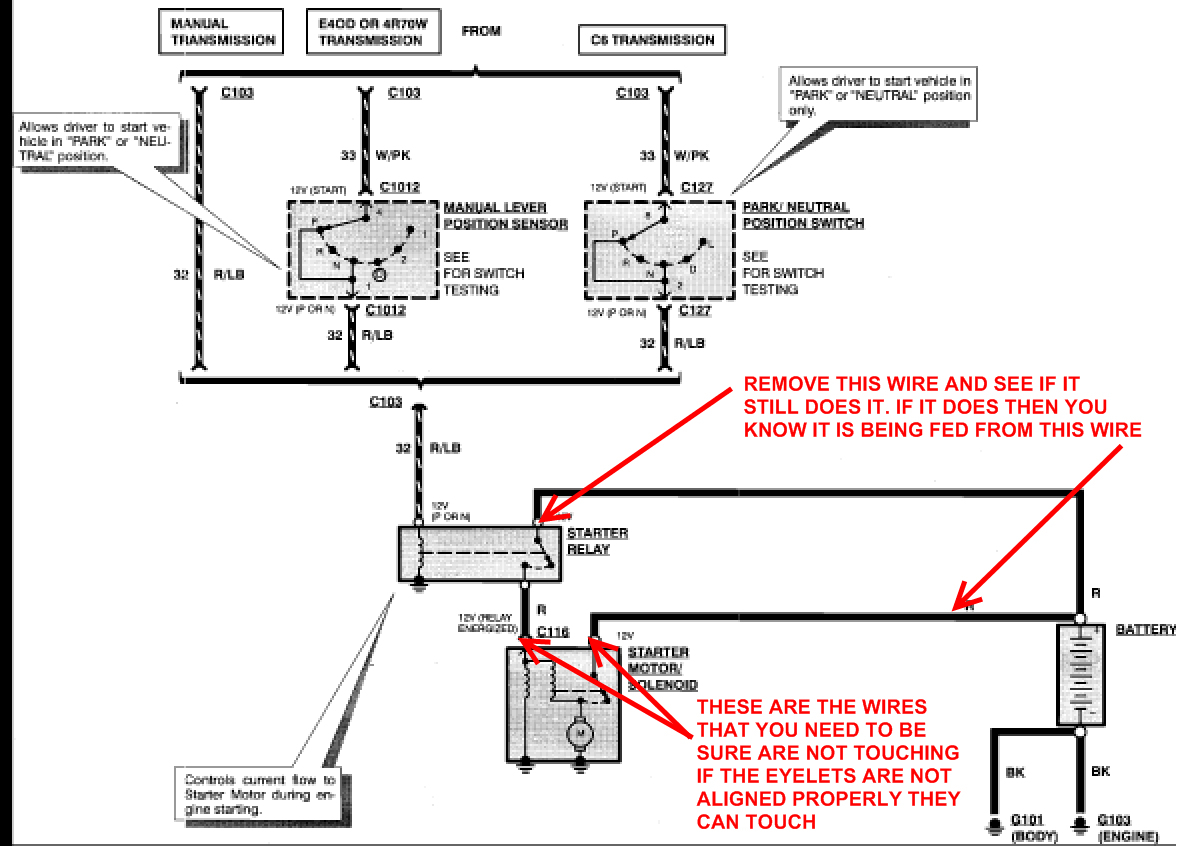 Ford Starter Solenoid Wiring Diagram - Lorestan - Starter Solenoid Wiring Diagram