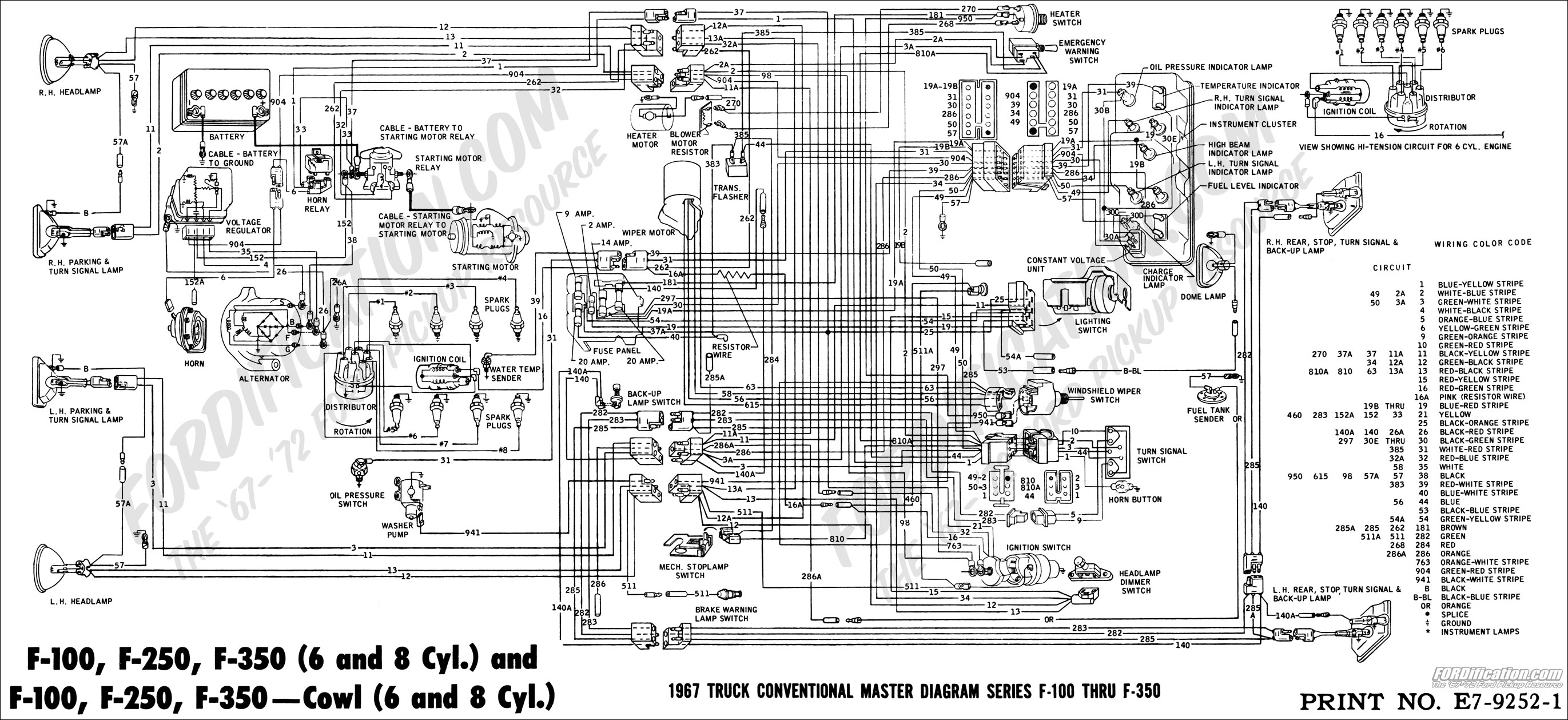 Ford Wire Diagram - Wiring Diagram Data - Ford Wiring Diagram