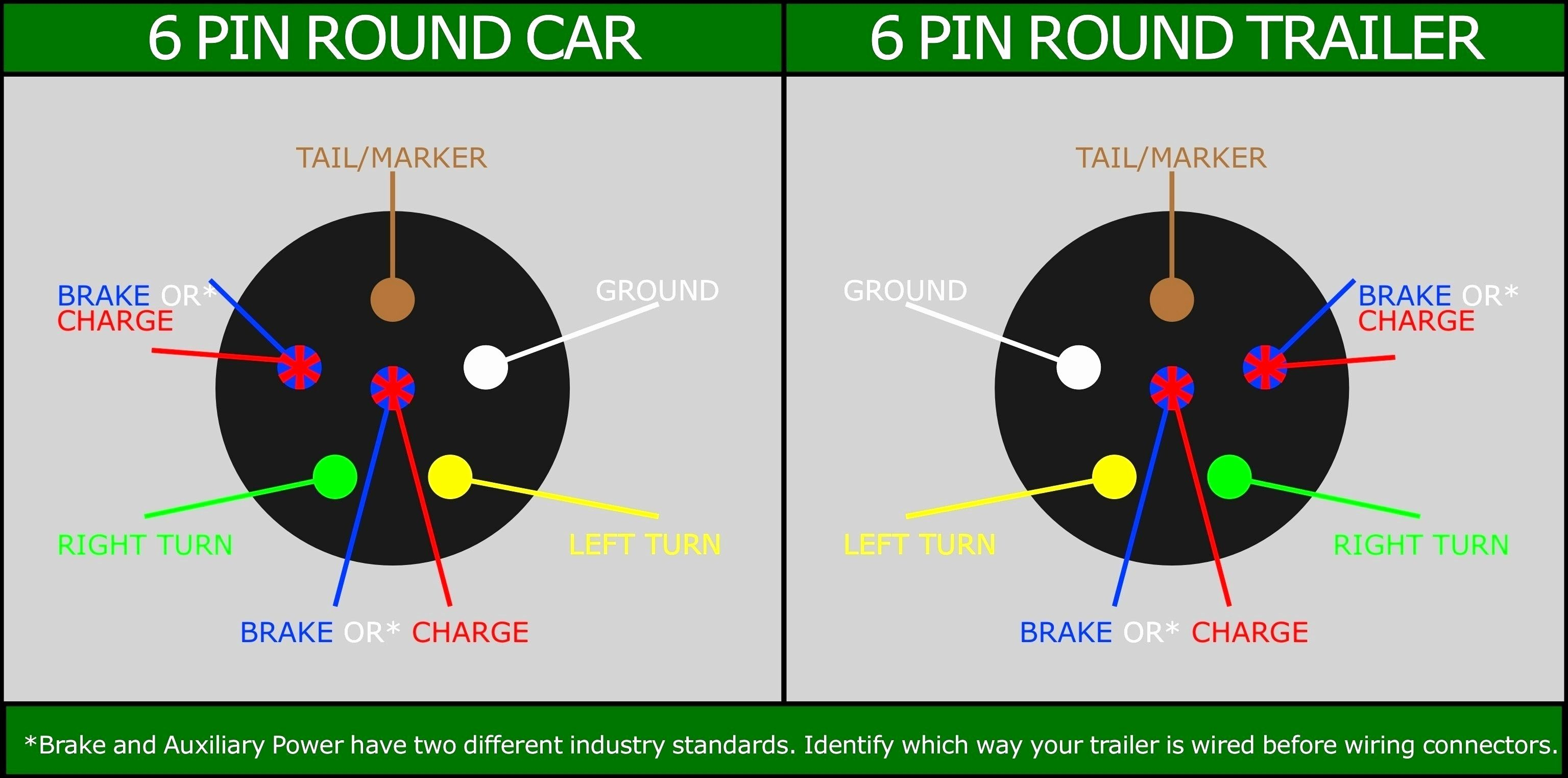 Ford F250 Brake Controller Wiring Diagram