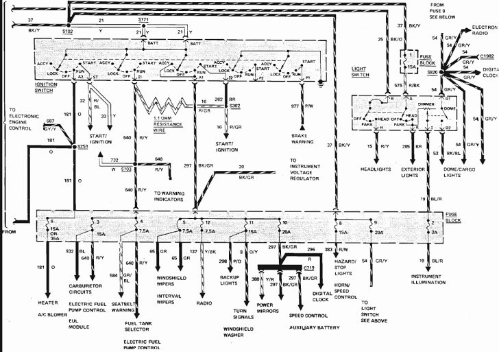 Forest River Wiring Diagram