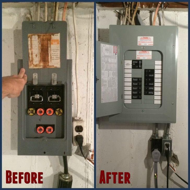Electrical Panel Wiring Diagram