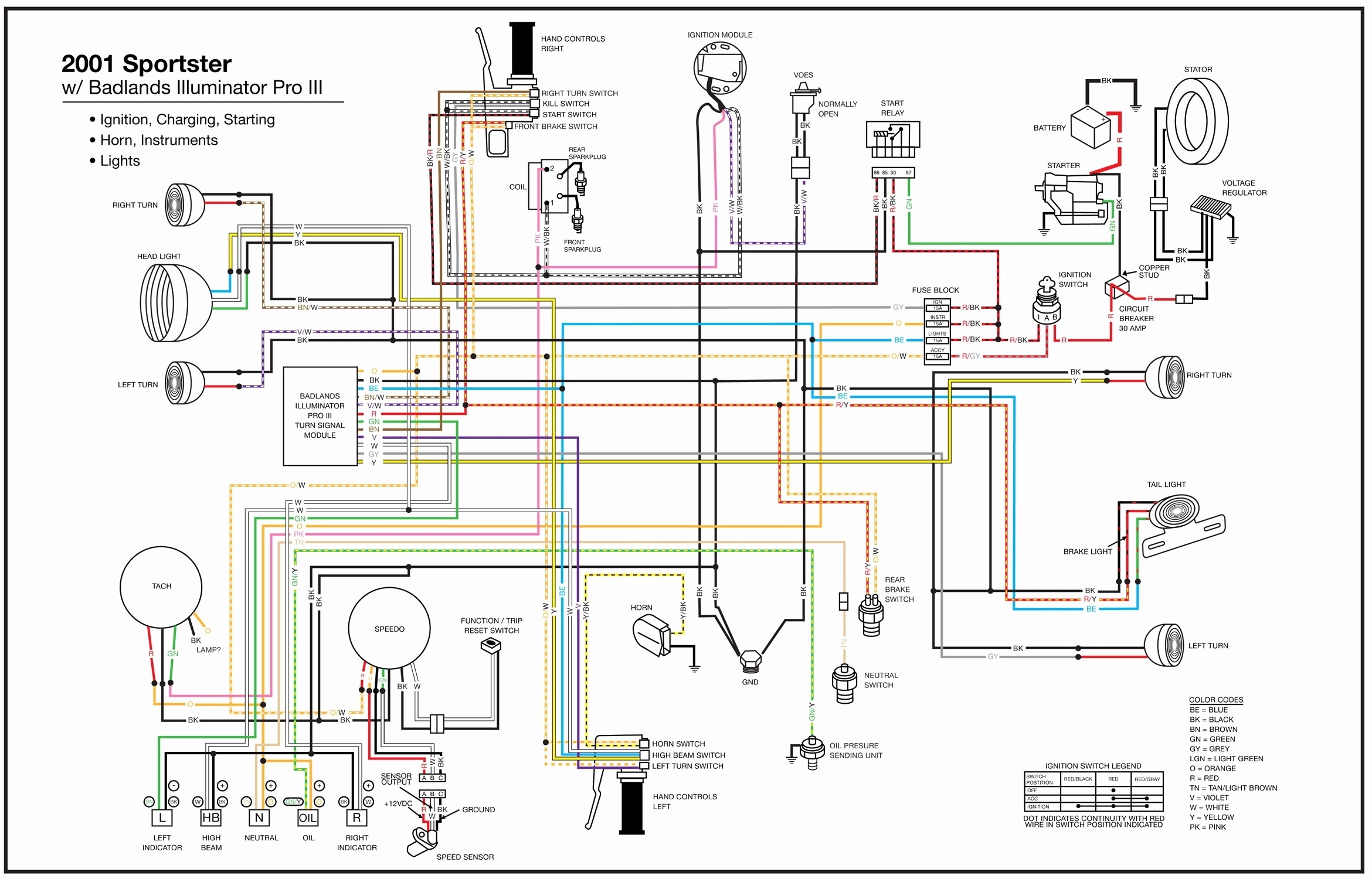 Fxr Wiring Diagram - Wiring Diagrams Hubs - Harley Turn Signal Wiring Diagram