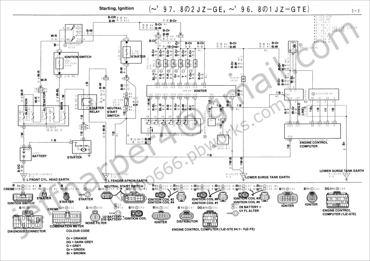 Gallery Of Ecm Motor Wiring Diagram Library 5Af7Bb6527A12 - Ecm Motor Wiring Diagram