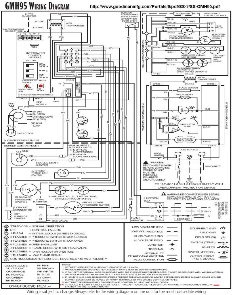 Gas Furnace Control Board Wiring Diagram Fresh For Goodman New Of - Furnace Control Board Wiring Diagram