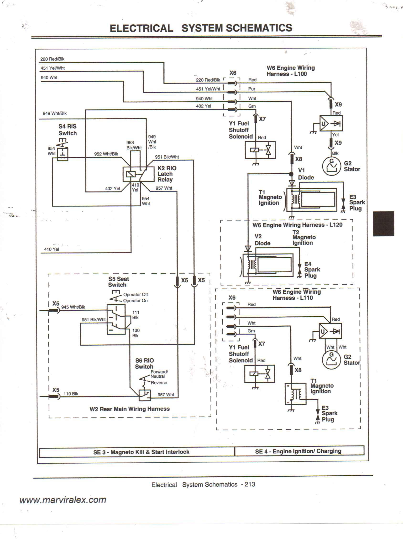 Gator Fuse Box | Wiring Library - Riding Lawn Mower Wiring Diagram