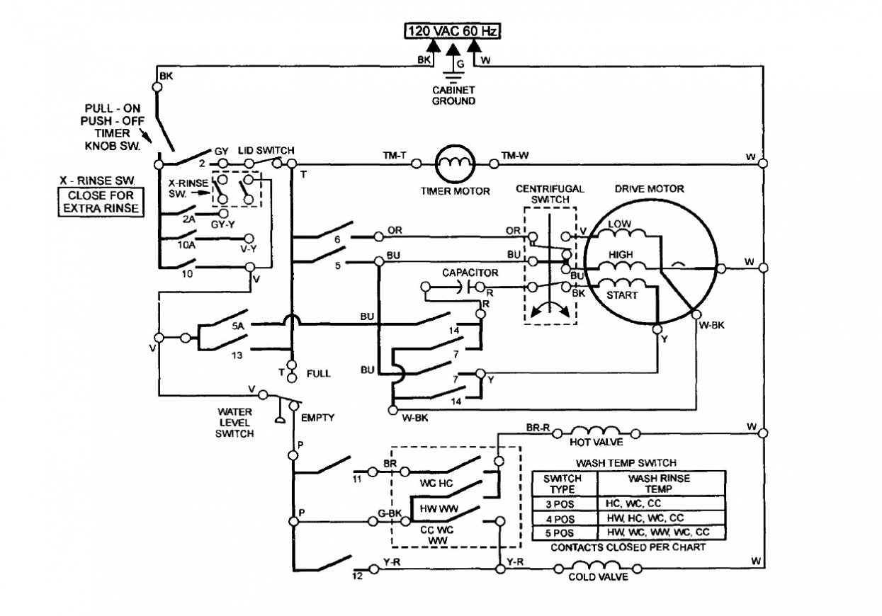 Ge Motor Wiring Schematic | Schematic Diagram - Marathon Electric Motor Wiring Diagram