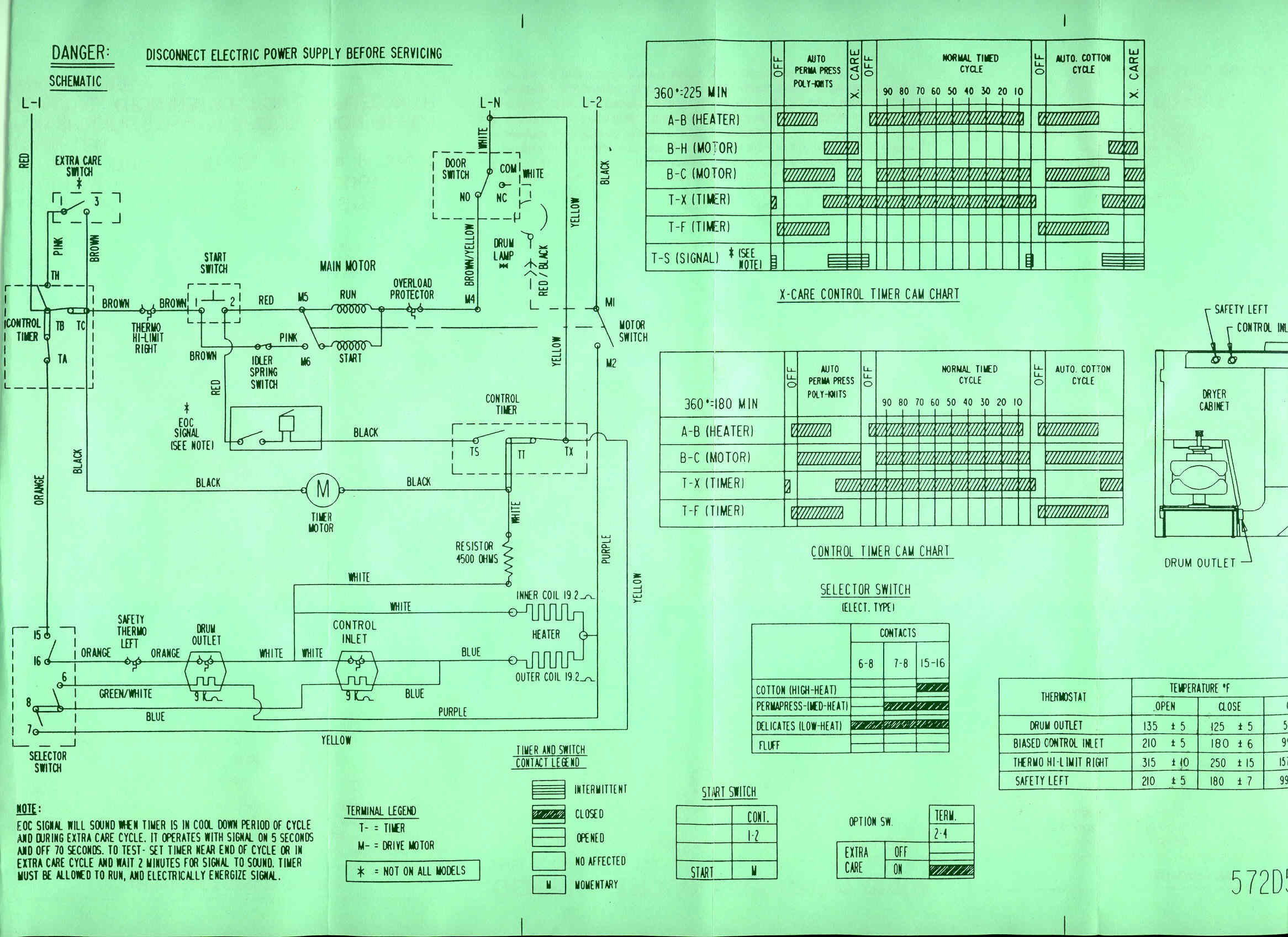 Ge Sensor Dryer Timer Wiring Diagram | Wiring Diagram - Ge Dryer Timer Wiring Diagram