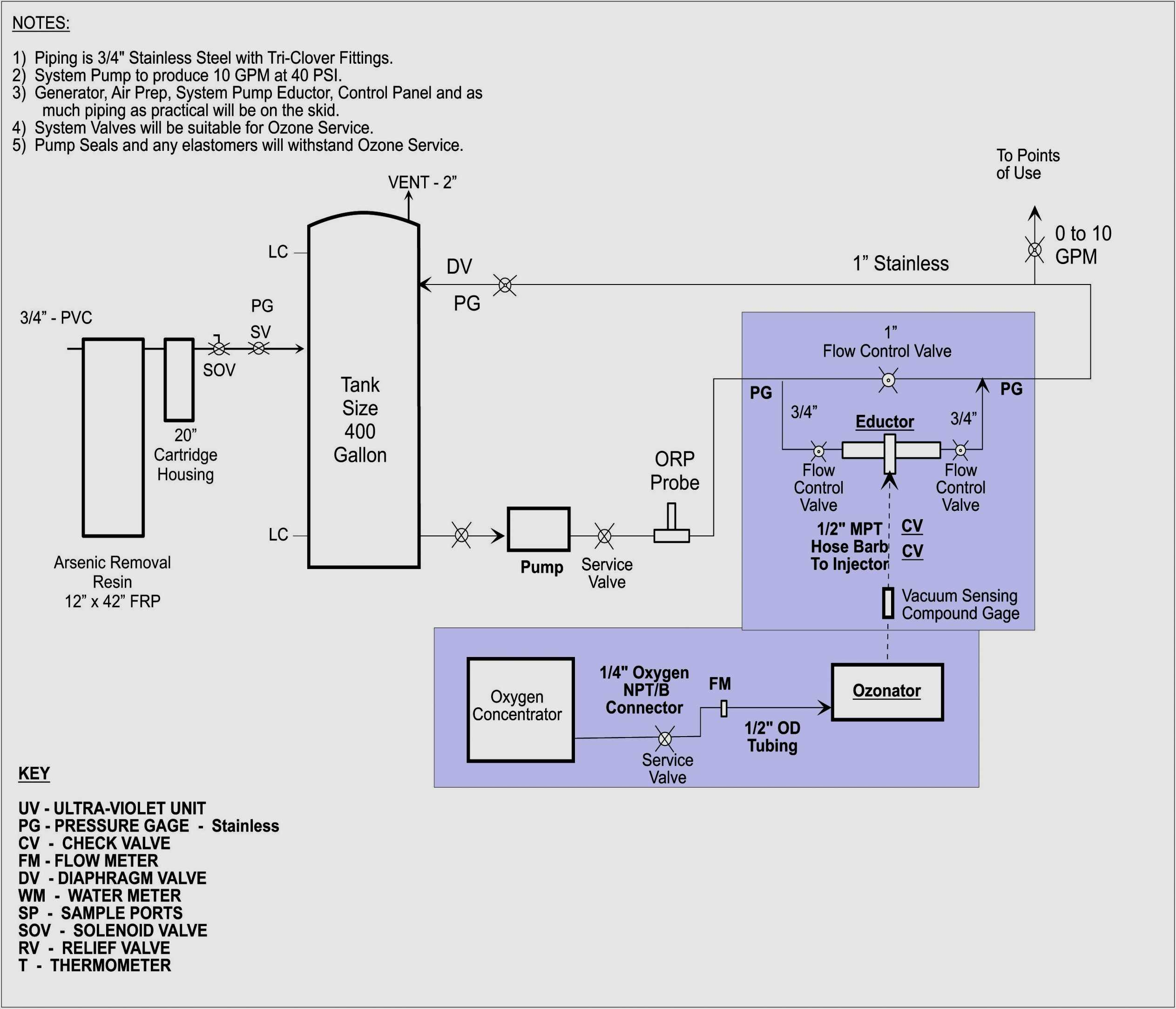Generac Transfer Switch Wiring Diagram View Diagram - Wiring Diagram - Manual Transfer Switch Wiring Diagram