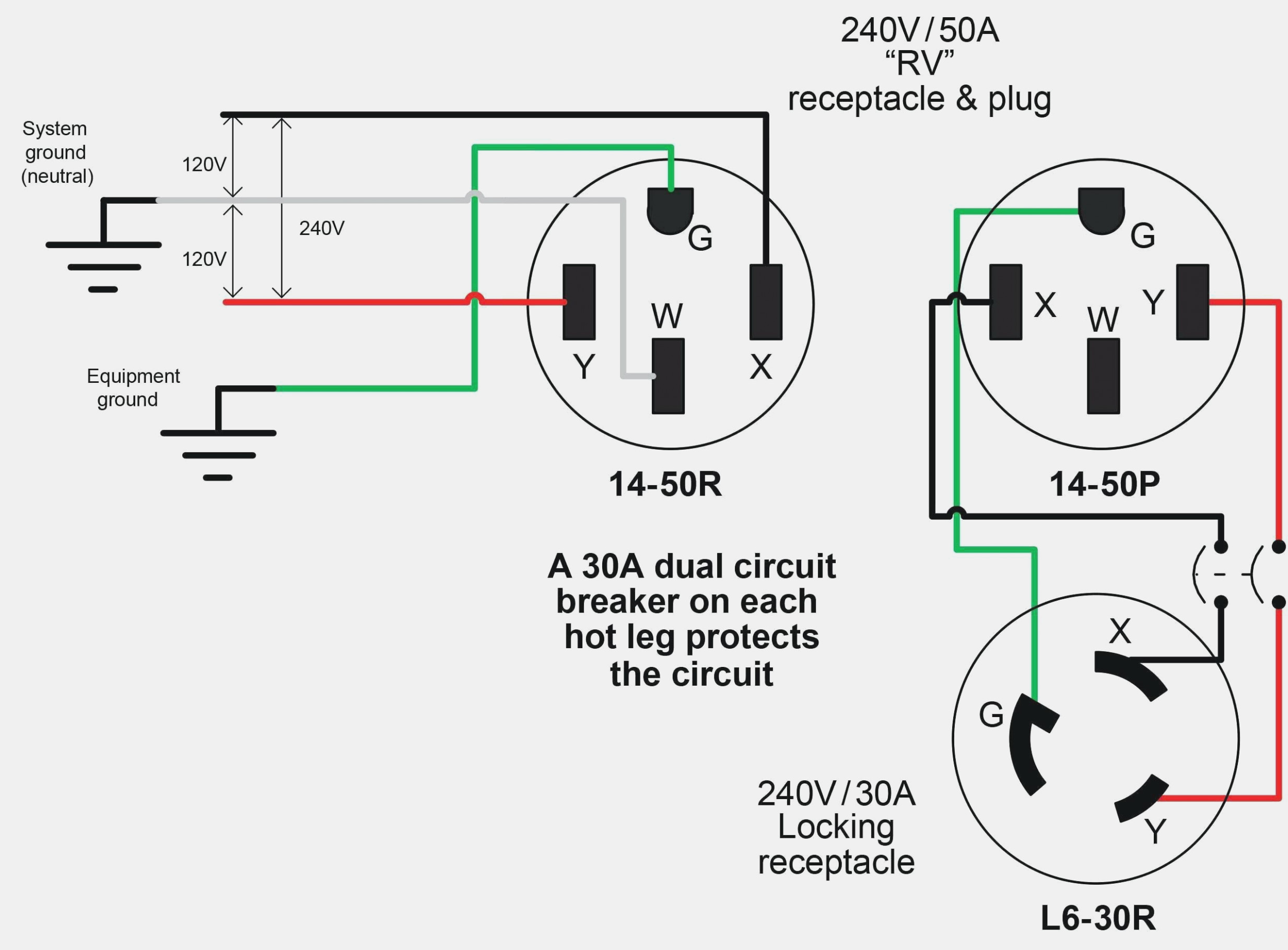 Generator Cord Wiring Diagram - Creative Wiring Diagram Templates • - 30 Amp Generator Plug Wiring Diagram