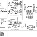 Generator Wiring Diagram   Data Wiring Diagram Today   Generator Wiring Diagram