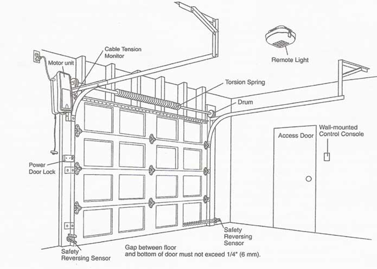Genie Intellicode Garage Door Wiring Diagrams Garage Door Garage - Garage Door Opener Wiring Diagram